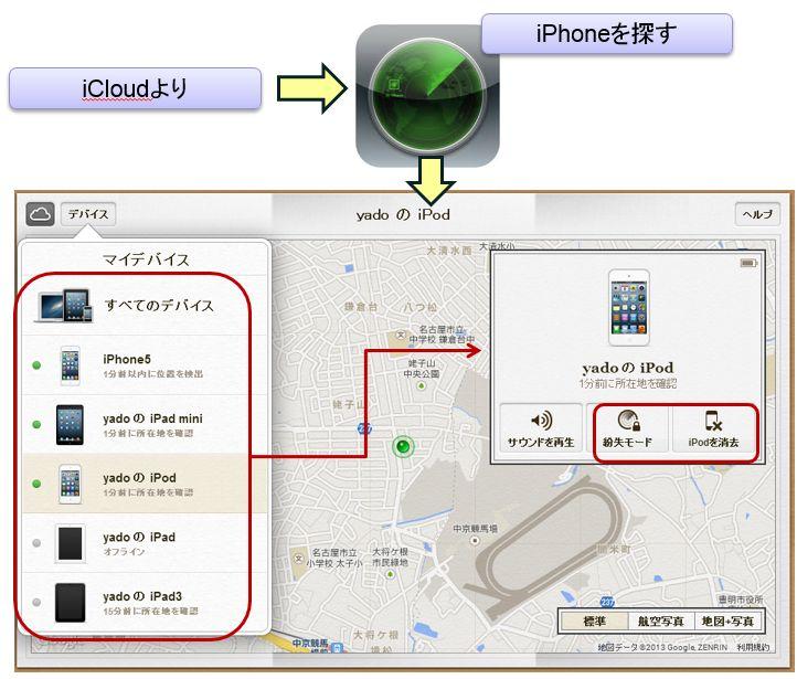 iOSのリモートワイプ